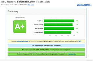 SSL Labs A+