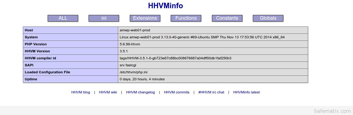 HHVMinfo
